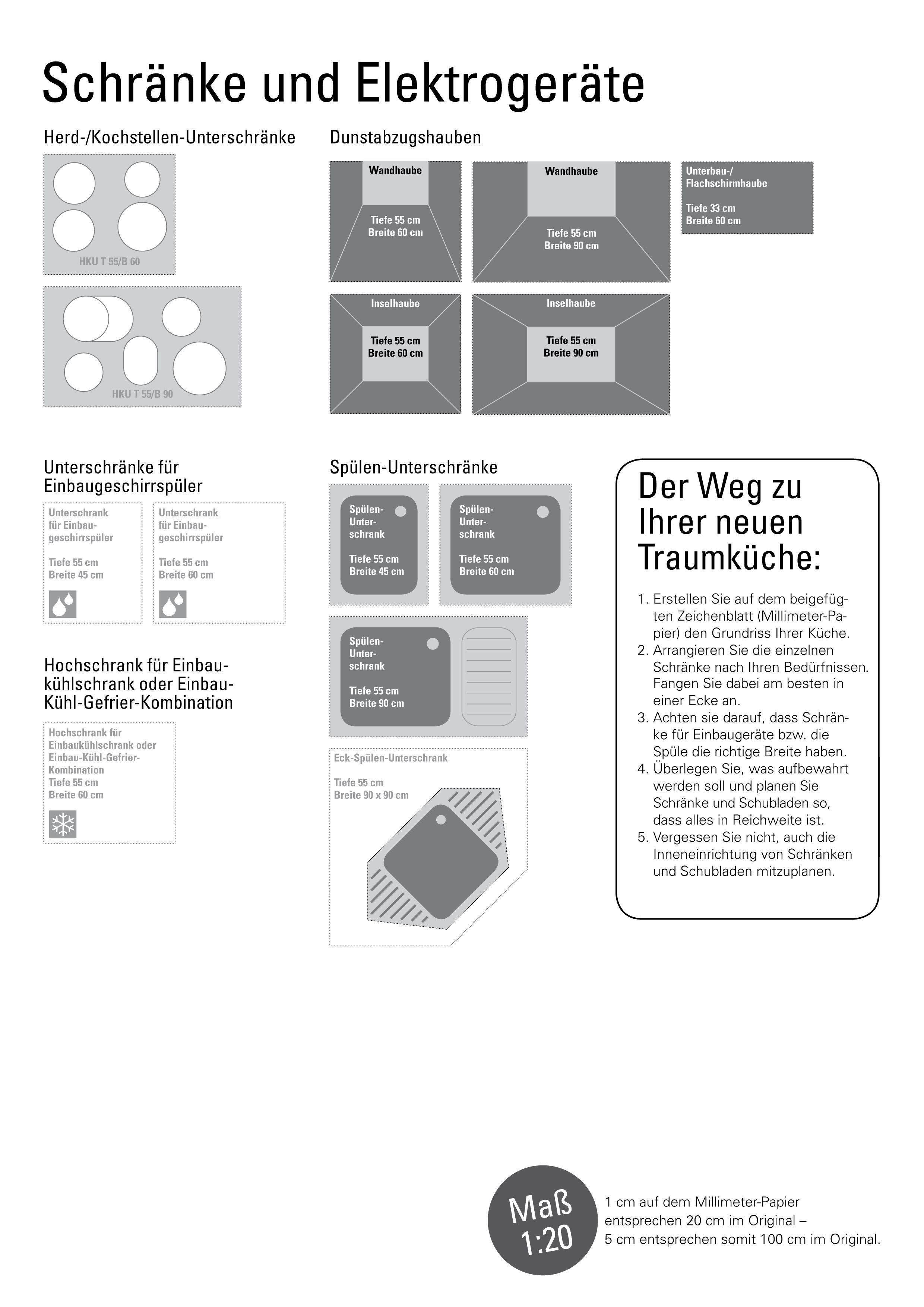 Küchen planen in 6 Schritten › DYK360 Küchenblog - Der Blog rund um ...