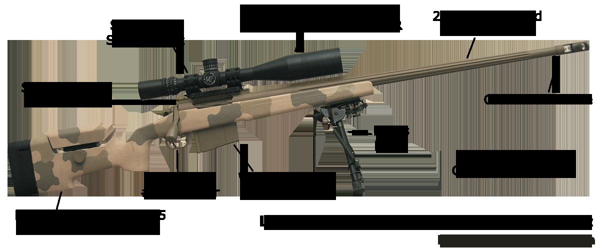 Custom Long Range Rifle 7mm Rem Mag with callouts | guns