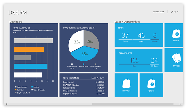 Sample CRM data dashboard by DevExpress | Data Dashboards