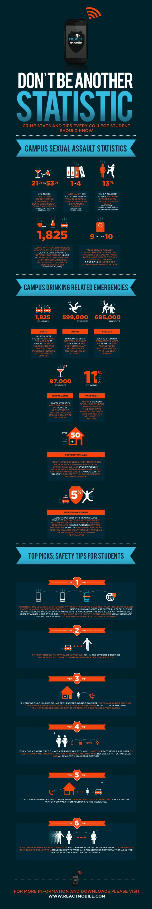 Alarming Stats On Campus Assault Bring Us Back To Reality [Infographic]