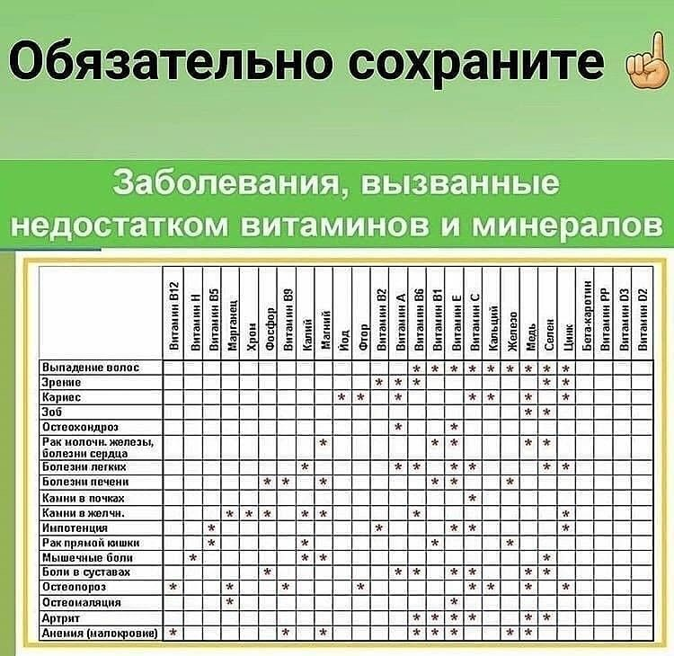 blog ksenia strizhenko de la varicoză