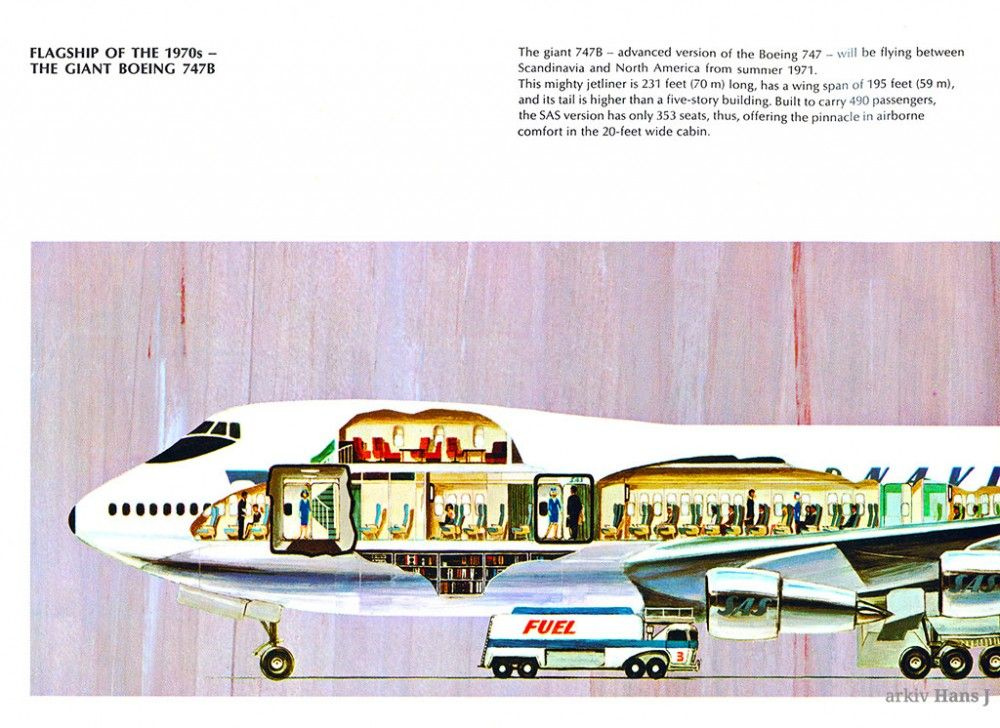 A Diagram Showing The Interior Of The Sas Boeing 747 Boeing 747 Boeing Scandinavian Airlines System
