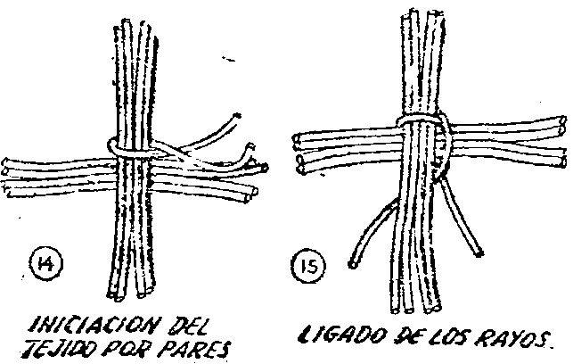 como hacer cestas de mimbre o canastas de mimbre o juncodescarga gratis las instrucciones y planos trabajos con mimbre bolsos mimbre artesanos del - Como Hacer Cestas De Mimbre