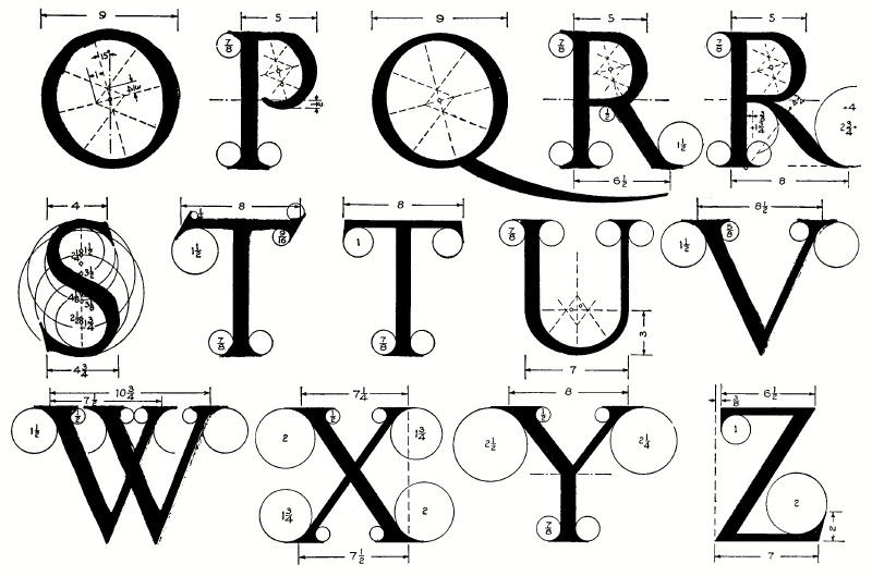 Roman Alphabet (second half) with a Method of Geometrical