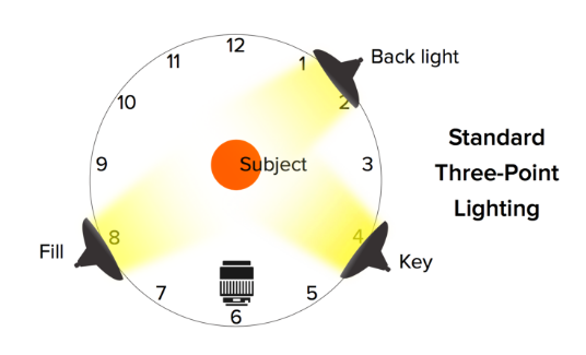 Swell Lighting Point Diagram Wiring 101 Vieworaxxcnl