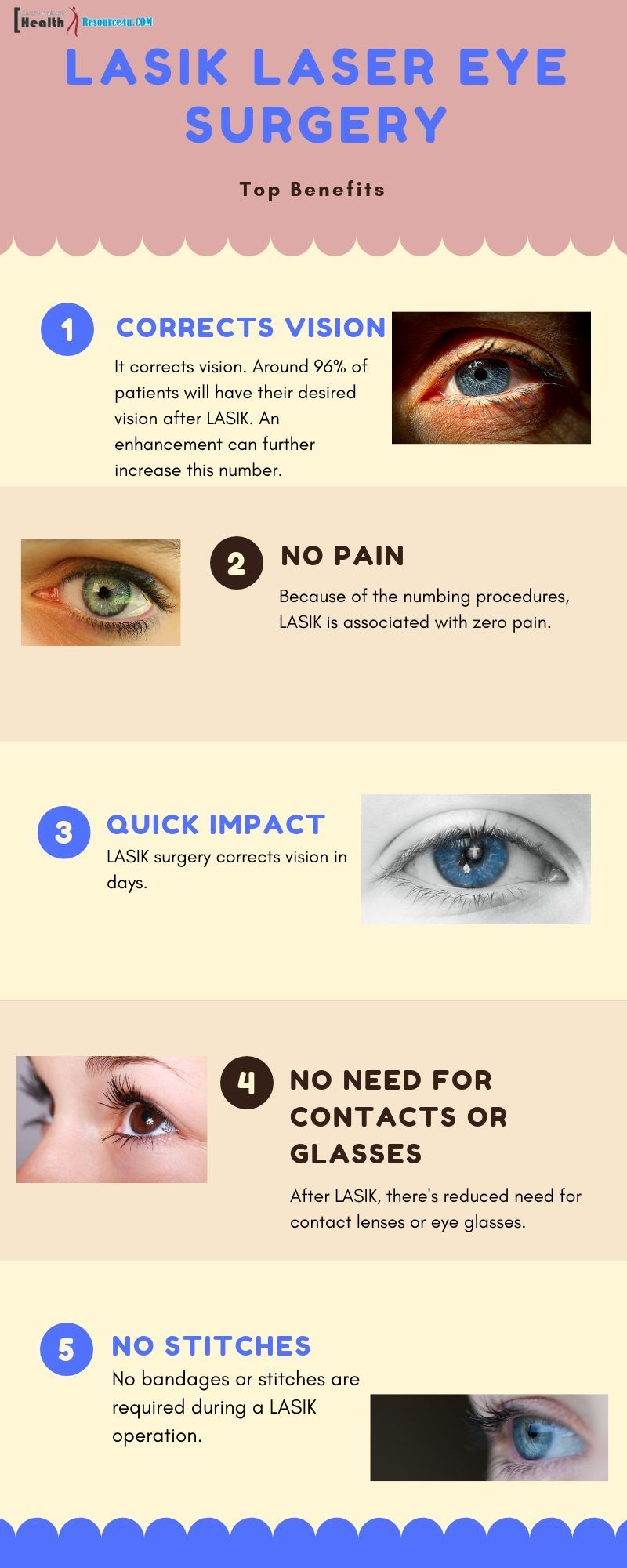 Lasik Laser Eye Surgery Procedure Recovery And Side Effects