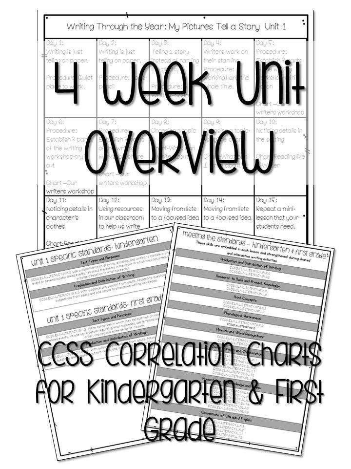 How to Get Started With Writer's Workshop Kindergarten