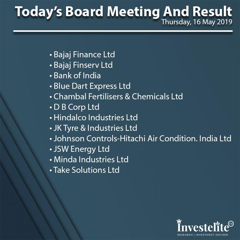 Bajaj Finance Ltd, Bajaj Finserv Ltd, Bank of India, Blue Dart