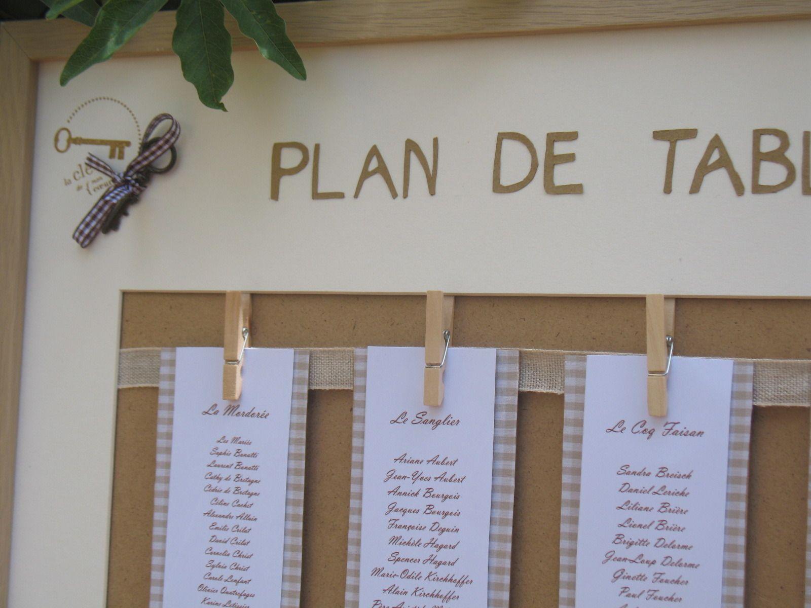 Presentation plan de table vintage romantique recherche - Exemple plan de table mariage ...