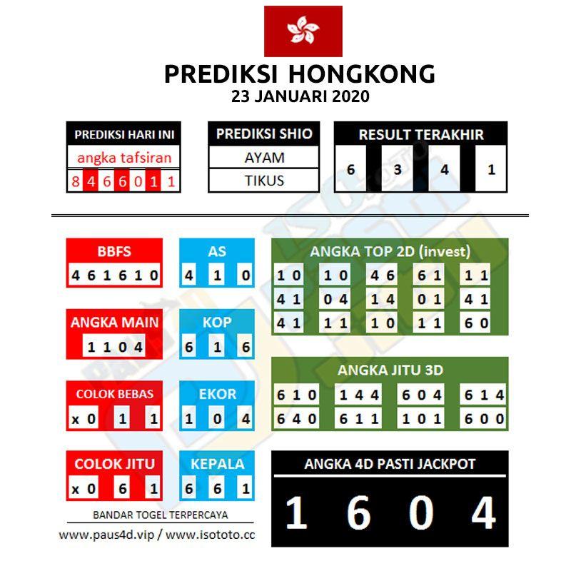 Togel hongkong 2020 hari ini live result