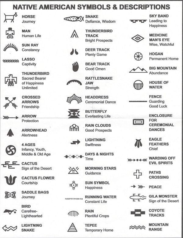 Image Result For Native American Shaman Symbols Symbols Native