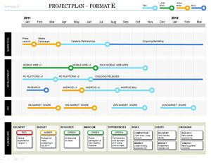 Project Plan With Marketing Development And Kpi  Dashboard