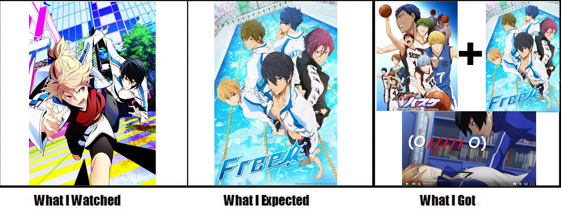 Prince of Stride expectation chart (c) to me