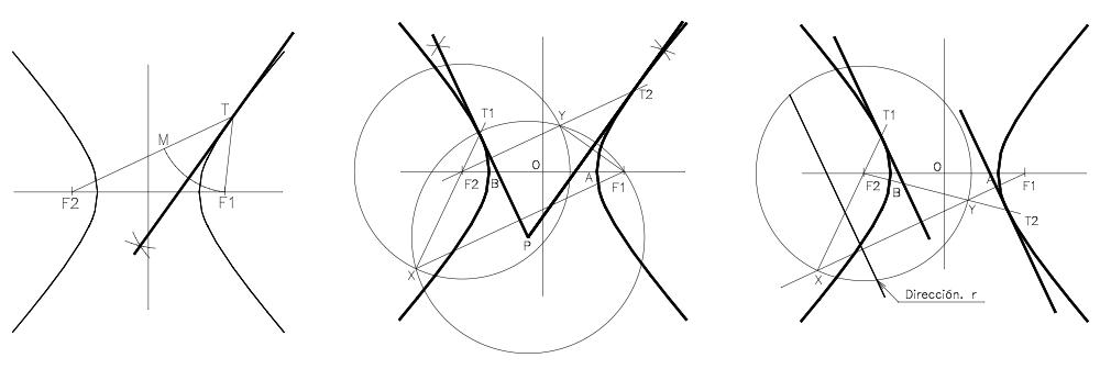 Trazado De Rectas Tangentes A La Parabola Por Un Punto De La Curva Desde Un Punto Exterior Paralelas A Una Dire Tecnicas De Dibujo Hiperbola Geometria Plana