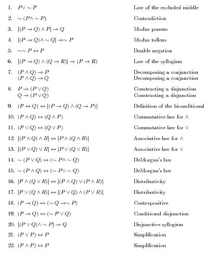 Propositional Logic Brilliant Math Science Wiki Logic Math Physics And Mathematics Mathematics Worksheets