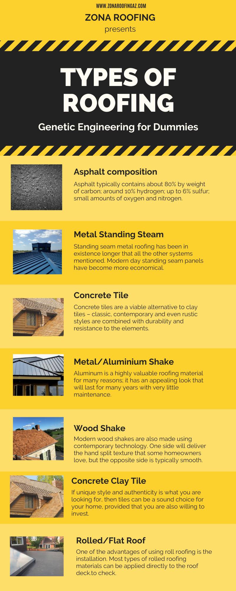 Roofing Materials Phoenix