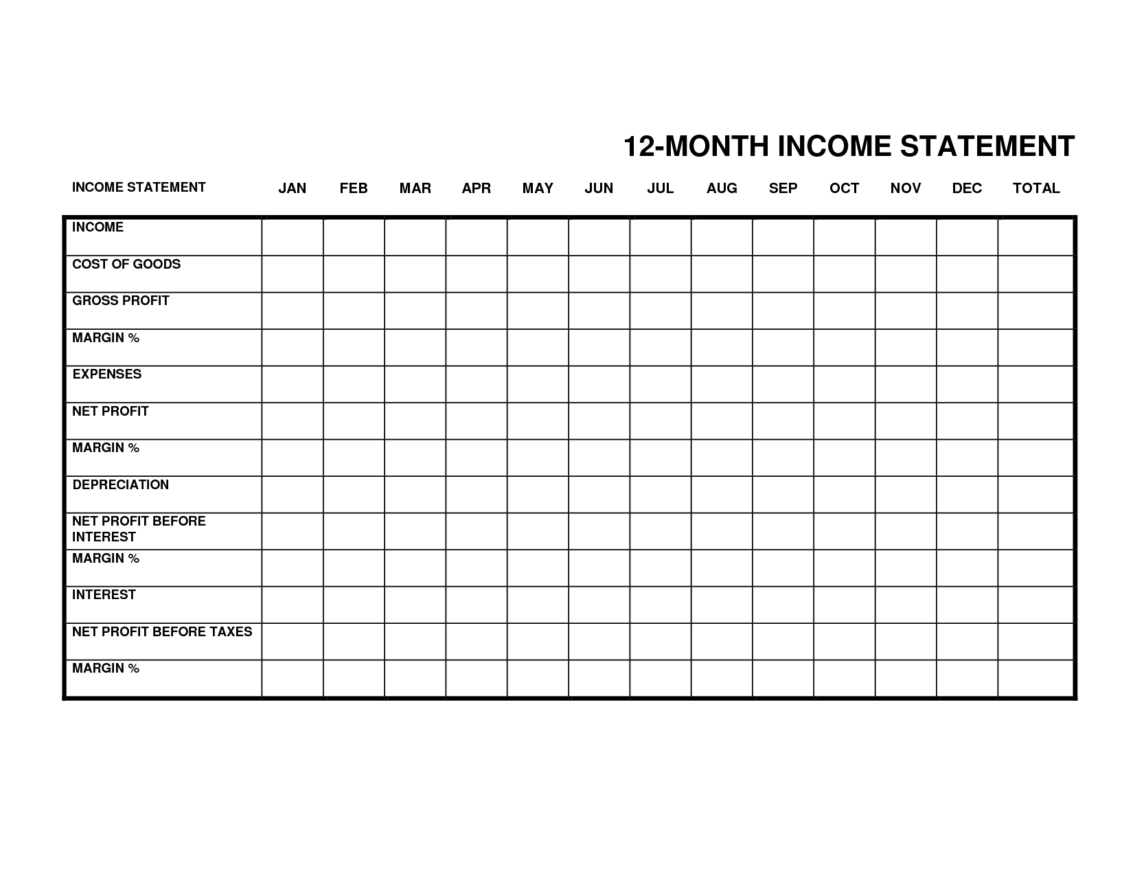 Monthly Profit And Loss Statement Template Google Search