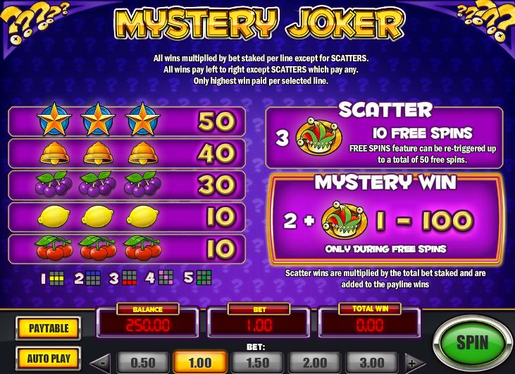 Mystery joker slots machine infografic - Paytable
