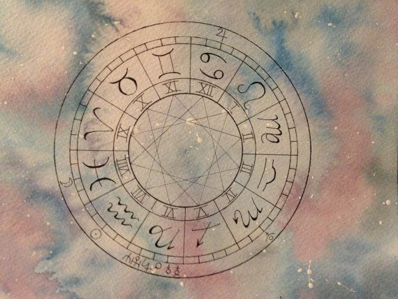 Natal birth chart art nebula galaxy by honeylunehivery on etsy also rh pinterest