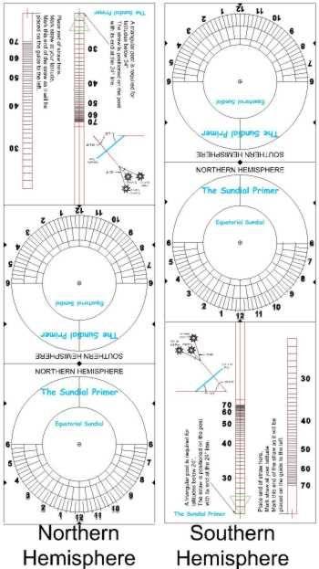 Figure 1: Equatorial Sundial Kit | Make | Pinterest | Clocks ...