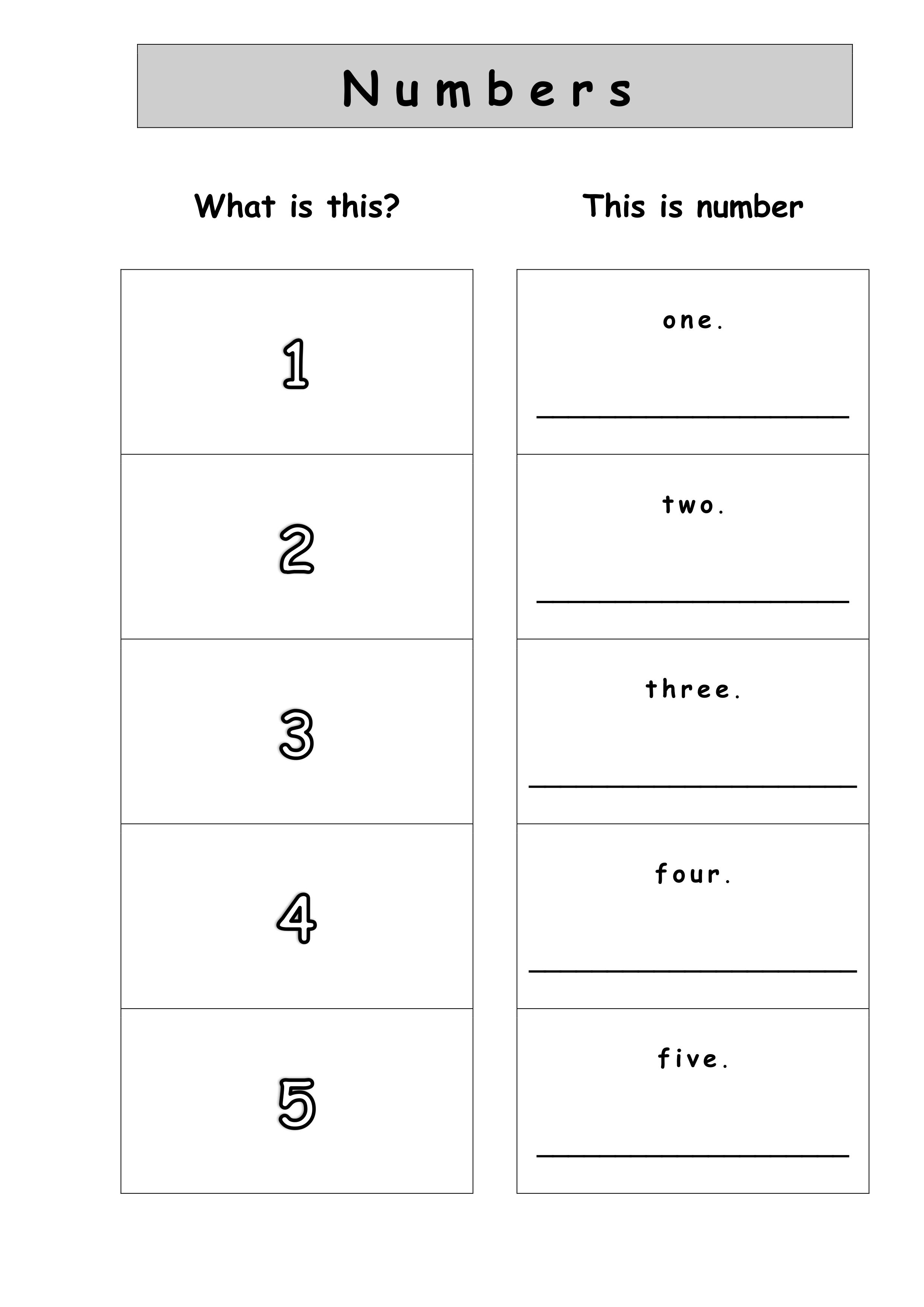 Bar Zahlen Englisch