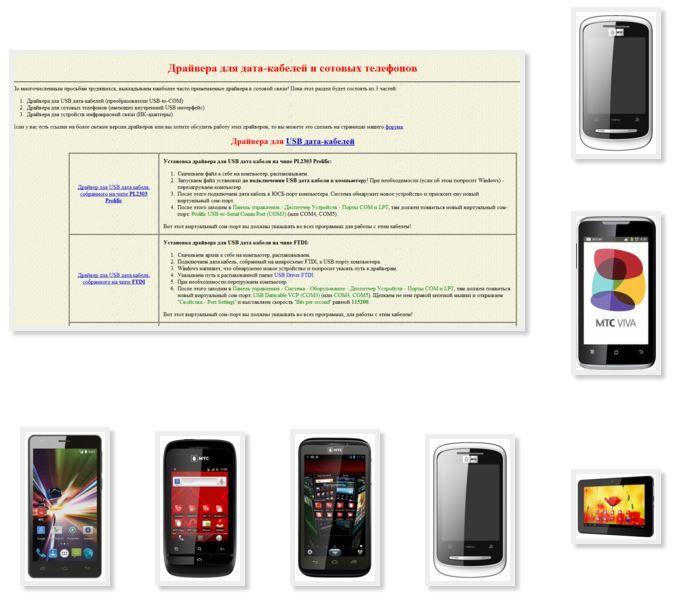 Драйвер для телефона мтс 970н скачать бесплатно