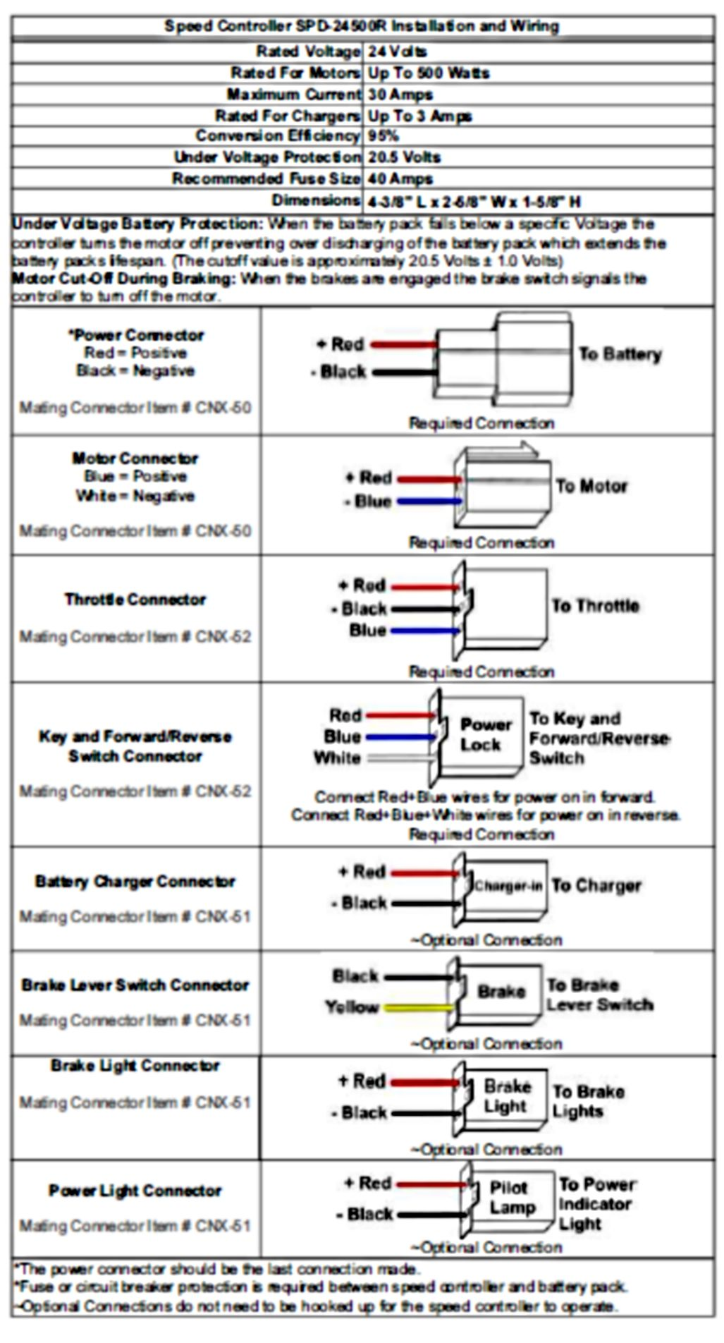 E Bike Controller Wiring Diagram Teamninjaz Me And | electric ... Polaris Electric Scooter Wiring Diagram on electric scooter motor, electric window wiring diagram, electric scooter assembly, gas scooter diagrams, electric scooter manuals, electric scooter engine, electric scooter frame, electric scooter specifications, electric scooter repair, electric scooter parts, electric scooter brakes, electric scooter drawings, pinout diagrams, electric scooter schematics, electric scooter suspension, electric scooter drive system, electric scooters for adults, electric scooters 30 mph, electric skateboard diagram,