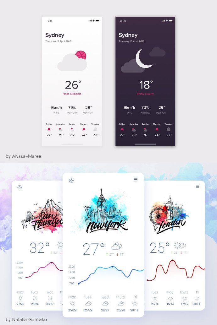 Interface by Studio webux User experience user interface
