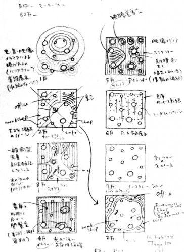 Toyo Ito. Sendai. Maravilloso esquema, pero