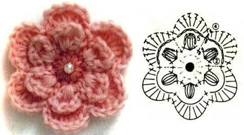tuto fleur crochet facile modele gratuit crochet pinterest tuto fleur crochet crochet. Black Bedroom Furniture Sets. Home Design Ideas
