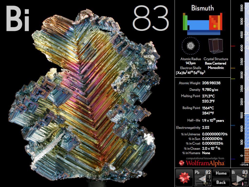organic chemistry wallpaper - Google Search | Advaita | Great apps