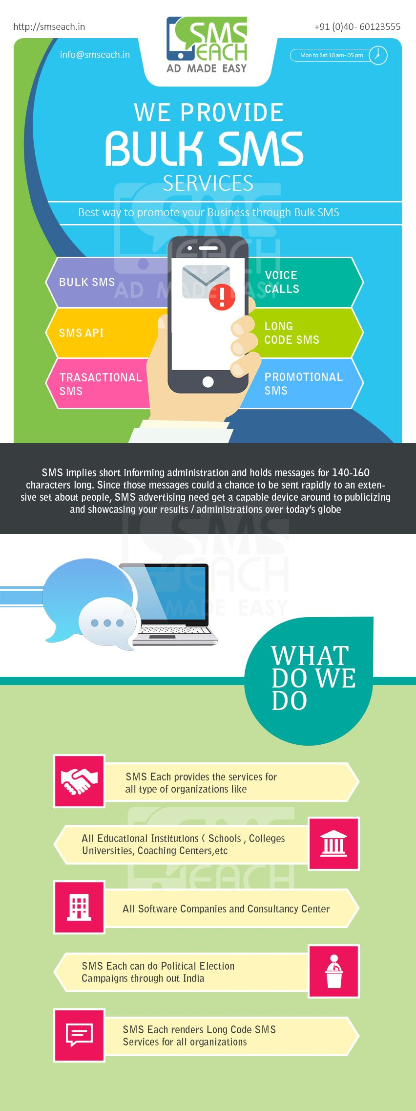 Pin by Smseach Bulk SMS Services on Smseach Infographic