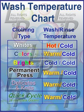 Chart For Washing Clothes Google Search Washing Clothes Chart