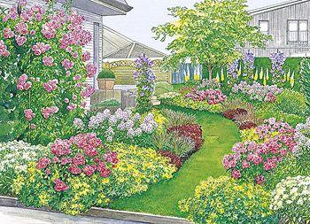 Kleiner Garten – große Wirkung | Kleine gärten, Schöne gärten und Gärten