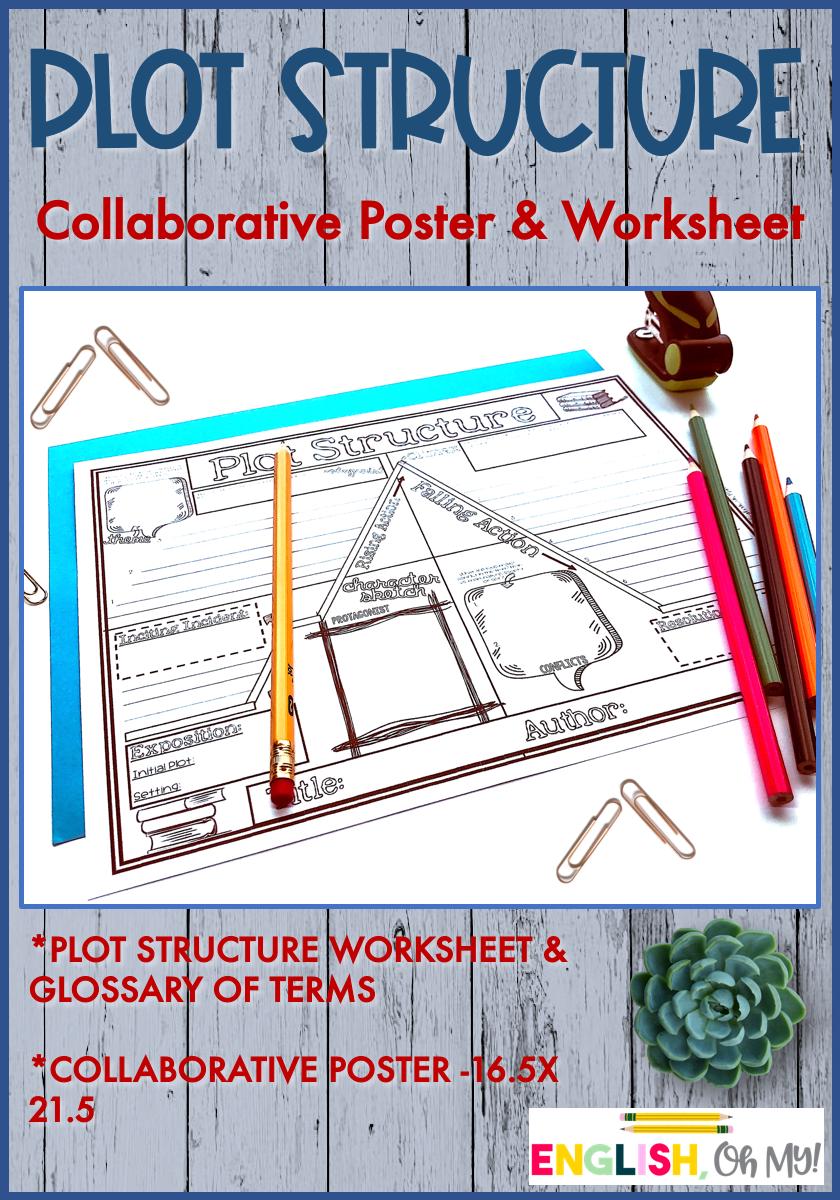 Plot Structure  Plot Diagram  Collaborative Poster  Collaborative Collage