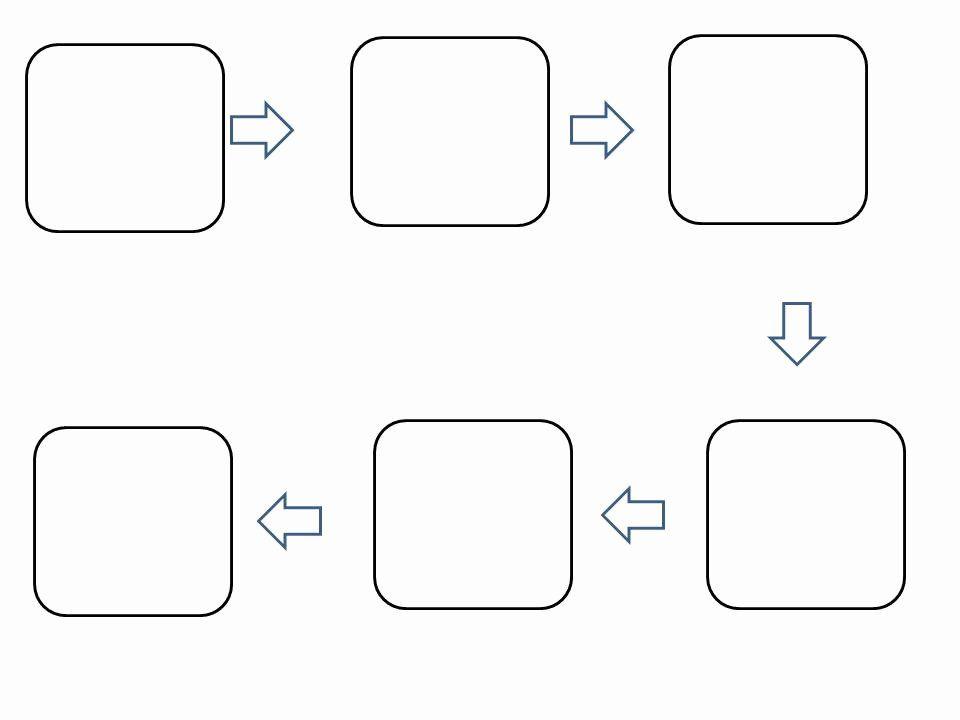 Elegant Blank Flow Chart Template In 2020 Flow Chart Template