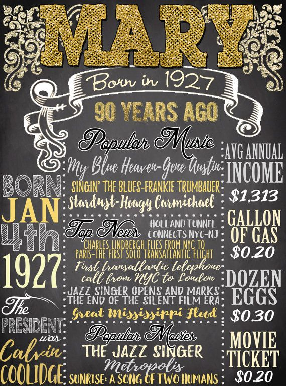1928 Birthday Board All The Things Happening In Gift Or Centerpiece Sign For Party Facts