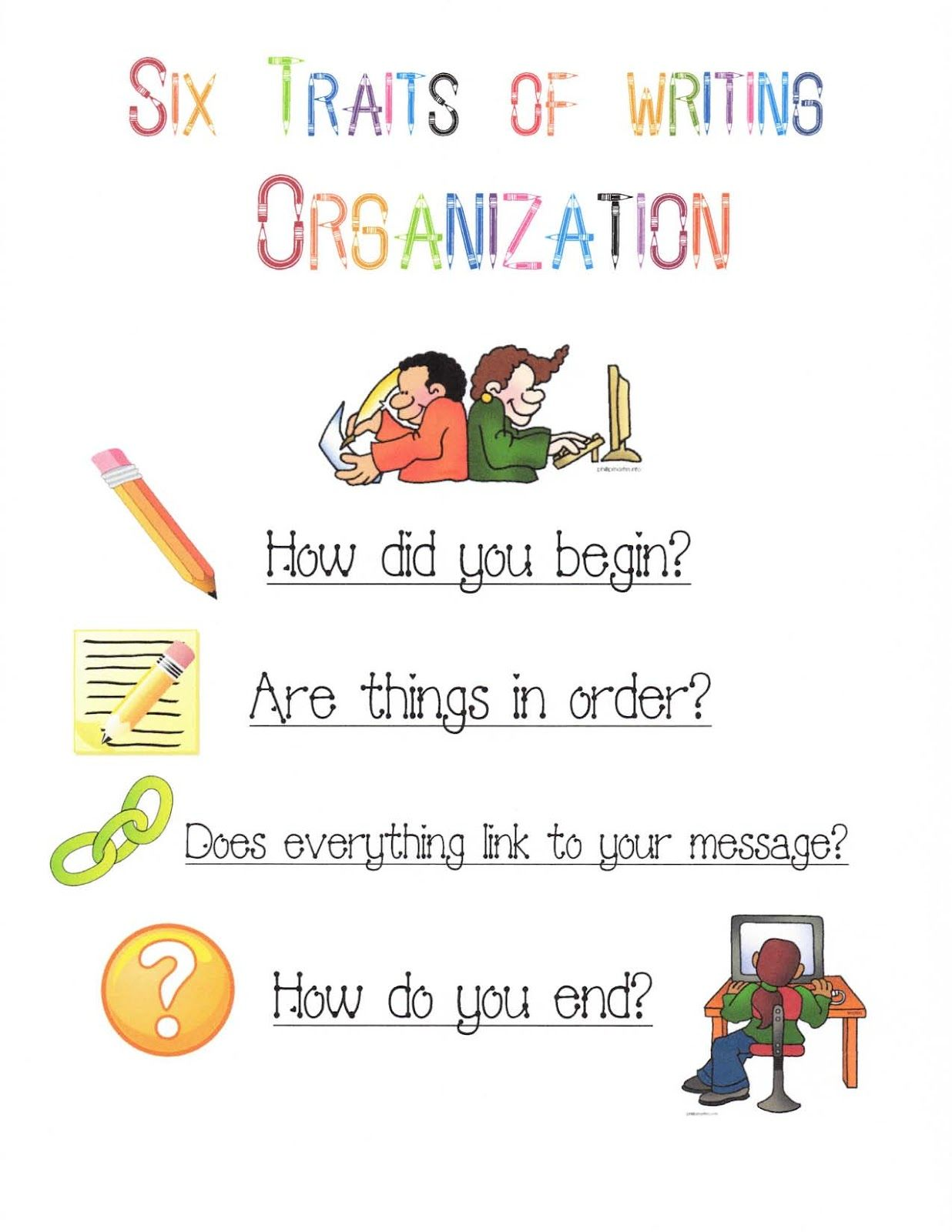 comprehension strategies anchor chart