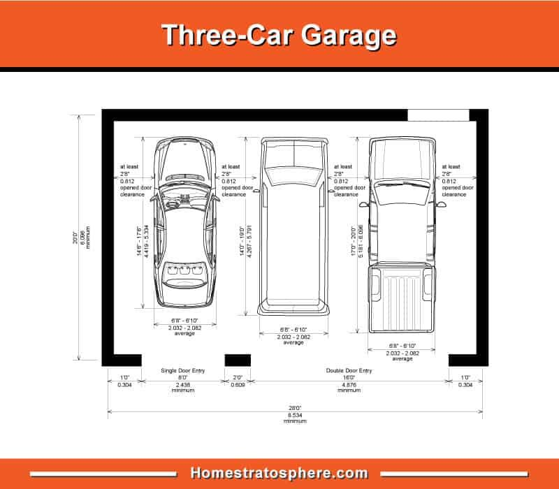 Standard Garage Dimensions For 1 2 3 And 4 Car Garages Diagrams Garage Dimensions Car Garage Garage Door Dimensions