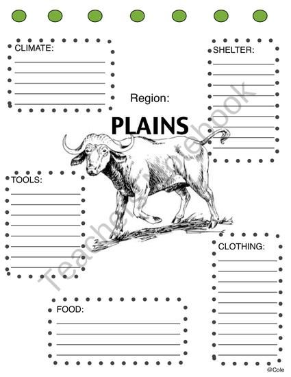 Native american regions notepad (graphic organizers