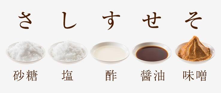 【日本語豆知識「さしすせそ」】  日本人在做菜時,一定少不了的東西就是「さしすせそ」,它們並不是用來指50音,而是用來表示做菜必備的「調味料(ちょうみりょう)」;  さ ⇒ 砂糖(さとう) し ⇒ 塩(しお) す ⇒ 酢(す) せ ⇒ 醤油(せうゆ) そ ⇒ 味噌(みそ)  另外;最近也流行起「家事(かじ)」的「さしすせそ」,它們指的是;  さ ⇒ 裁縫(さいほう) し ⇒ 躾(しつけ) す ⇒ 炊事(すいじ) せ ⇒ 洗濯(せんたく) そ ⇒ 掃除(そうじ)