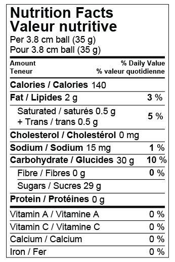 Fondant Faq Nutrition Facts Label Buttermilk Nutrition Nutrition Facts