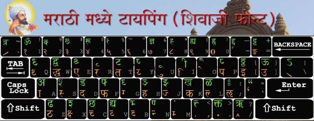 shivaji font keyboard layout | Maths | Font keyboard