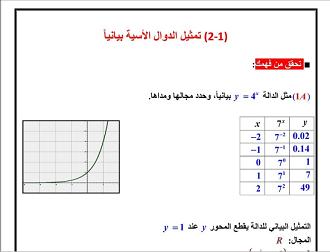 الرياضيات ثالث ثانوي النظام الفصلي الفصل الدراسي الأول Chart