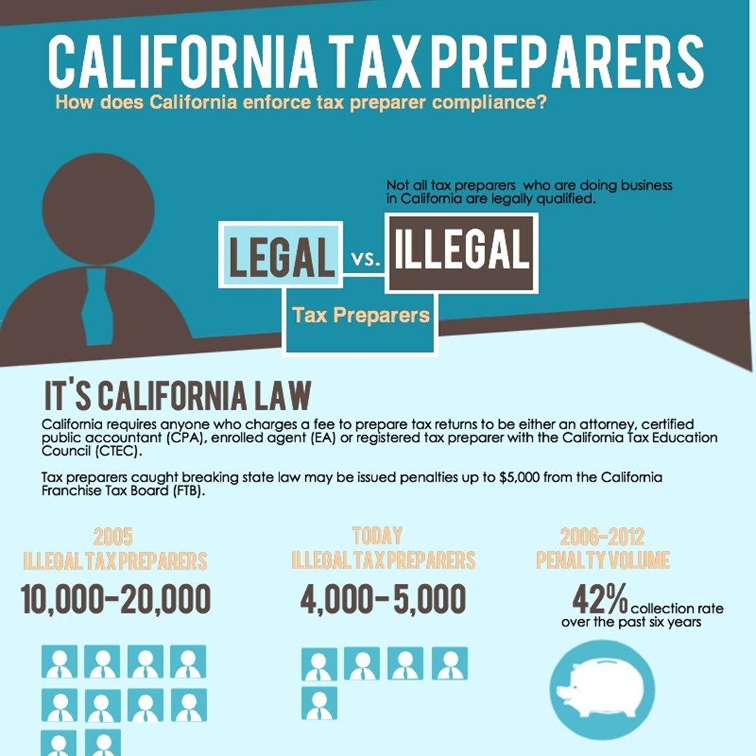 What is California Doing About Illegal Tax Preparers?   Taxpayers ...