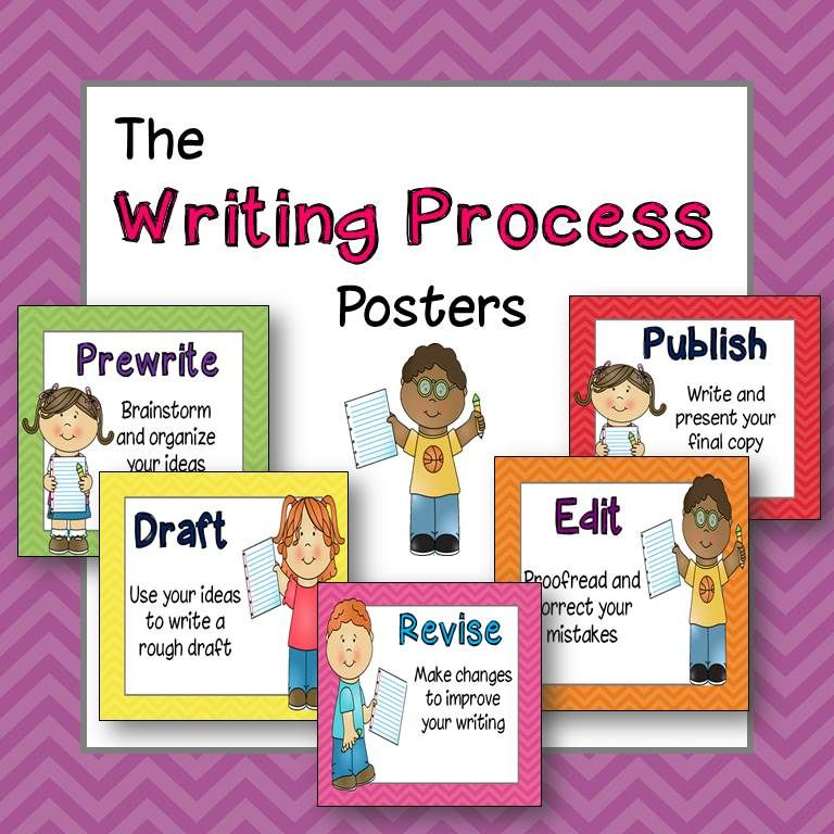 Writing a Reading Contract: Drafting Proof Paragraph 2