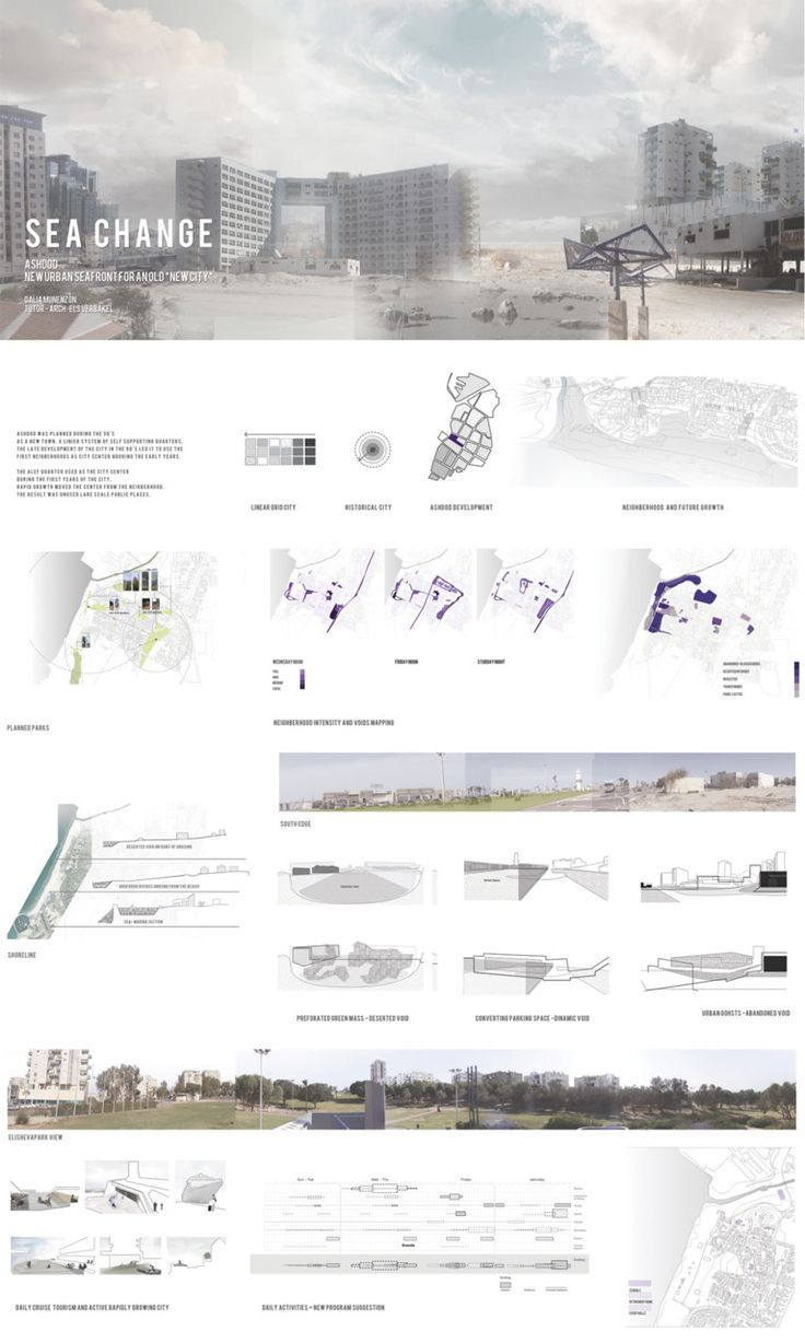 architecture presentation layout Sea Change Edge of the sea by