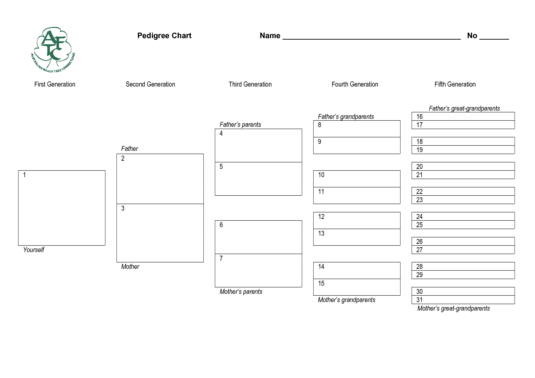 5 Generation Pedigree Chart Free Download