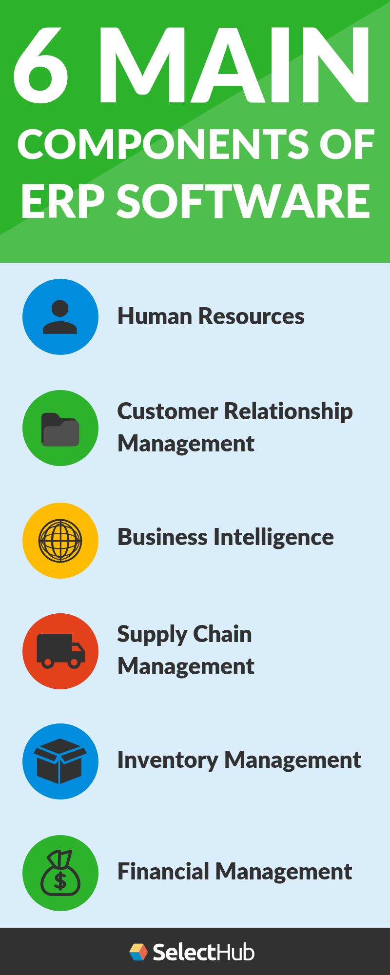 find human resources business management information