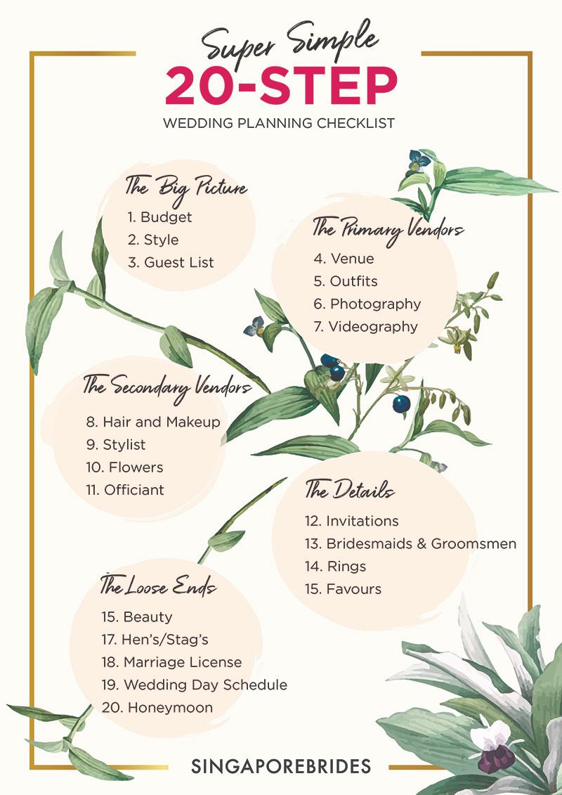 20Step Super Simple Wedding Planning Checklist (With